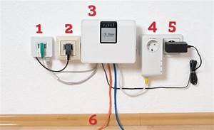 Netzwerk Einrichten Mit Router : lan netzwerk einrichten ~ One.caynefoto.club Haus und Dekorationen
