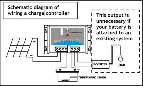 Solar L Wiring by Solar Panel Charge Controller Wiring Diagram Ideas With