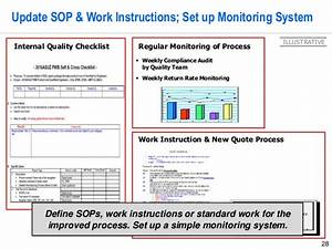 Lean Six Sigma Storyboard Template By Operational