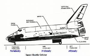 Space Shuttle Columbia Disaster Body Parts - Pics about space