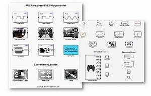 Vex Arm Cortex Support From Simulink
