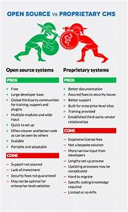 Open Source vs Proprietary CMS for Fund Manager Websites