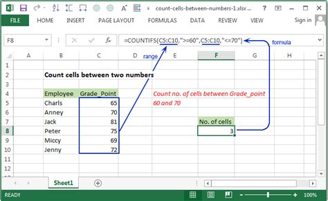 excel count count cells  numbers wresource