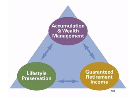 wealth management albert  panzeca cpa