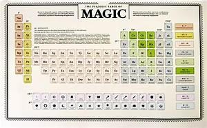 MoPOP Shop Periodic Table Of Magic Print