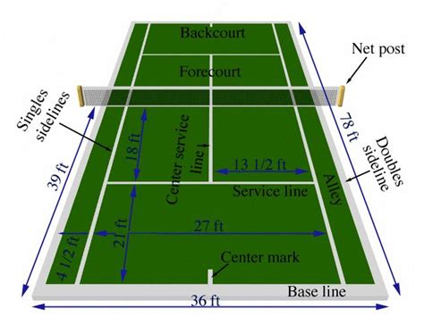 Also, some private or backyard tennis courts may be different sizes. tennis court dimensions feet - Google Search # ...