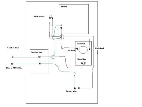 Miller Furnace Part Diagram by Miller Electric Furnace Wiring Diagram Siemens Furnace