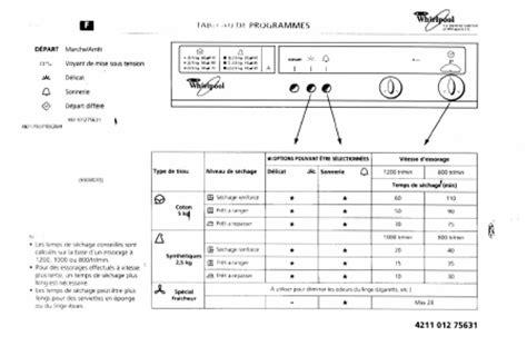 mode d emploi whirlpool awz 1290 awz1290 s 232 che linge fran 231 ais t 233 l 233 charger pdf zip