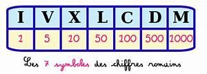 Chiffre Romain De 1 A 50 : cours de maths les chiffres romains ~ Melissatoandfro.com Idées de Décoration