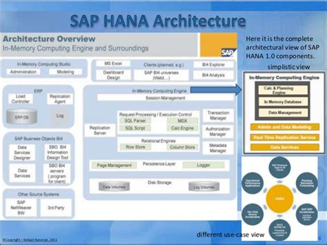 sap hana  technical snapshot