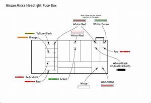 Nissan Micra Headlight Fuse Box