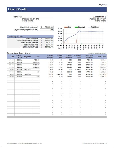 credit tracker  excel