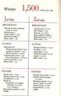 1500 Calorie Diet Plan Diabetics