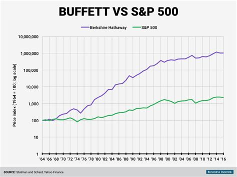 Best Index Funds The Problem With Index Funds Seeking Alpha