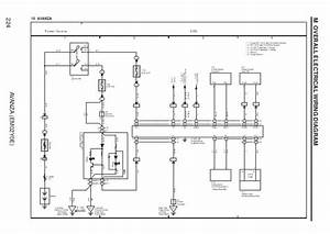 Electrical Wiring Diagram Avanza