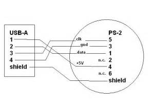 HD wallpapers wiring diagram for usb to ps2