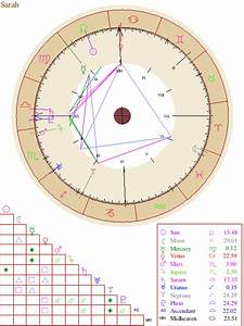 Natal Chart Report Free Astrology Birth Chart Birth