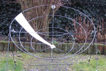cocina solar parabolica terraorg ecologia practica