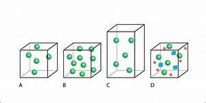 Density  Temperature  And Salinity