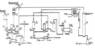 Проблемы загрязнения атмосферы продуктами сгорания Энергетика и промышленность России № 14 106 июль 2008 года .