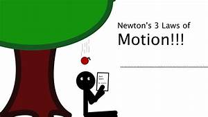 Newtons 3 Laws Animation