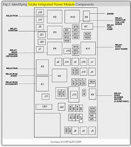 2014 Chrysler Town And Country Fuse Diagram