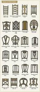 Chair back styles make a house a home pinterest for Interior design styles with names