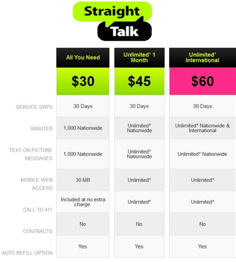 iphone prepaid plans best cell phone plans best carriers and plans of 2015