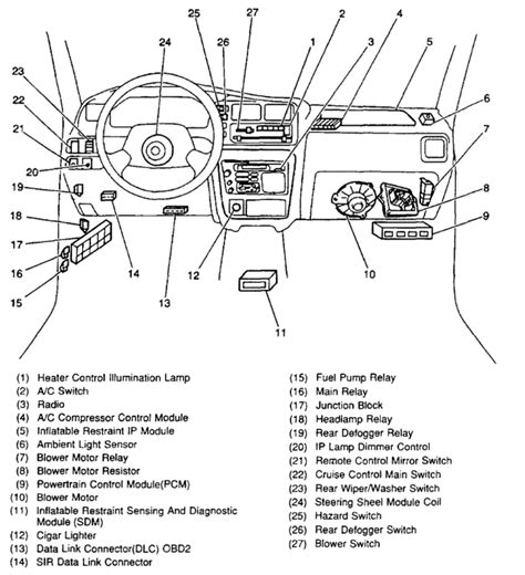 For 1994 Geo Tracker Fuse Box by For 1994 Geo Tracker Fuse Box Wiring Diagrams List