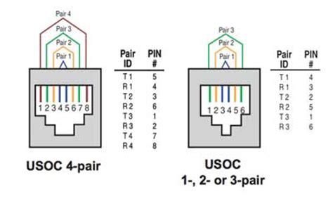 Telephone Usoc Wiring Diagram by Usoc Wiring Gallery