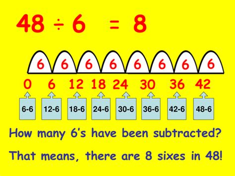 division repeated subtraction  chunking  mo