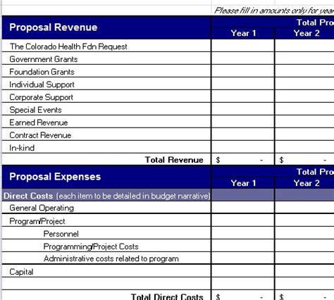 line item budget line item budget template