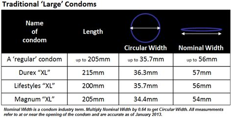 Condom size chart inches sciox Images