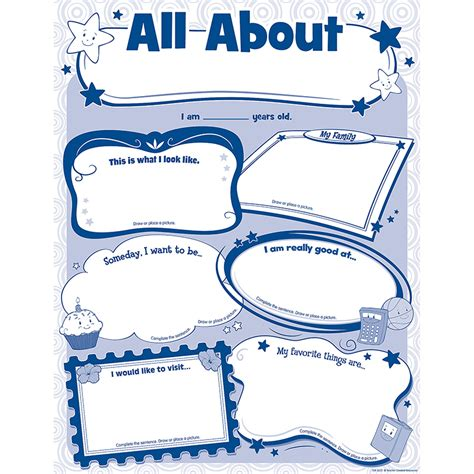 All About Me Posters  The Knowledge Tree