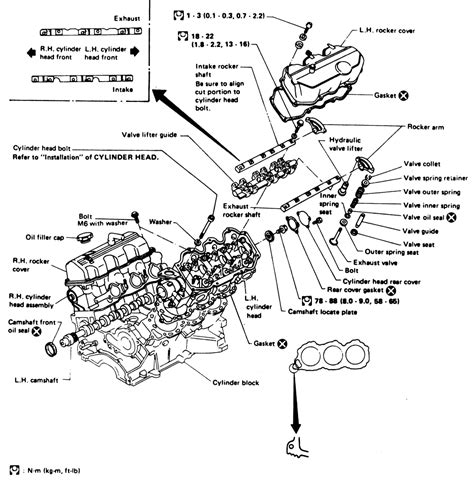 92 240sx Engine Diagram by Repair Guides Engine Electrical Camshaft And