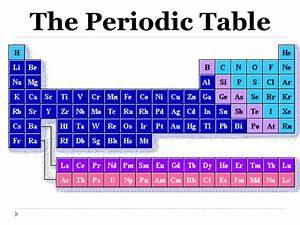 Organic Chemistry  Pre