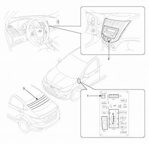 Hyundai Accent  Components And Components Location