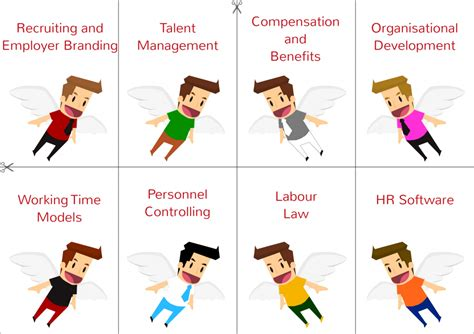 Hr Manager Questions by Hr Manager Wolkenrot