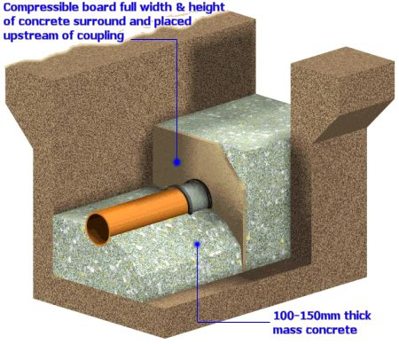 pipeline  concrete technical illustration outdoor