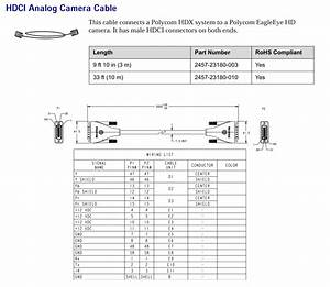 Solved  What Is  U0026quot Digital U0026quot  Hdci Cable And How To Use It  Pr