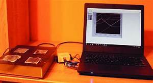 Measurement System  Heat Bed  Data Acquisition Device  Ni