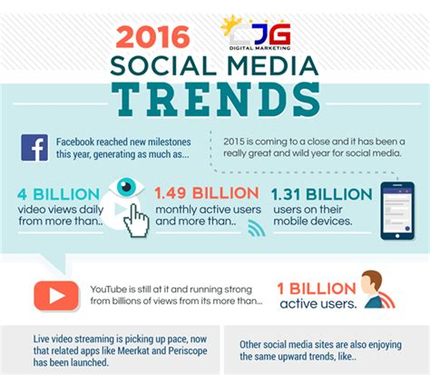 accenture siege social infographic ideas infographics 2016 best free