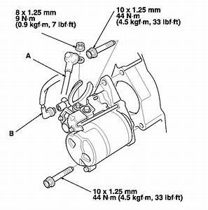 Honda Accord Starter Relay Location  Honda  Wiring Diagram