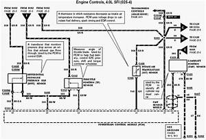 Wiring Diagrams And Free Manual Ebooks  1996 Ford Ranger 4 0 Wiring Harness Diagram