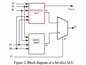 2 Bit Alu Diagram