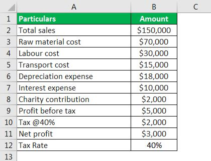 tax shield formula step  step calculation  examples