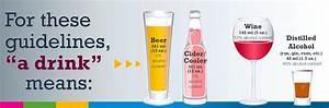 Understanding Canada U2019s Low Risk Drinking Guidelines