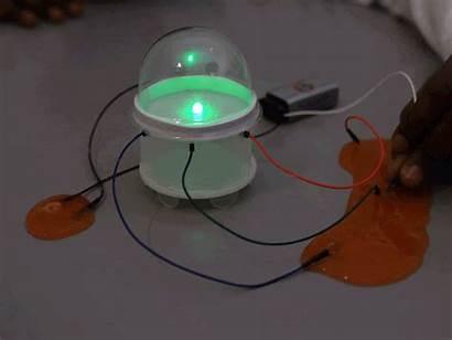 Slime Teaching Activities Science Stem Kiwico Changing