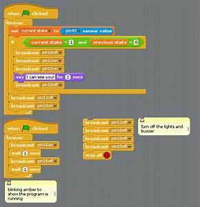 Getting Started With Scratchgpio On Raspberry Pi