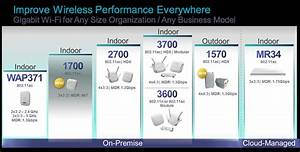 Cisco is the First Access Point Vendor to Cross the 1 ...
